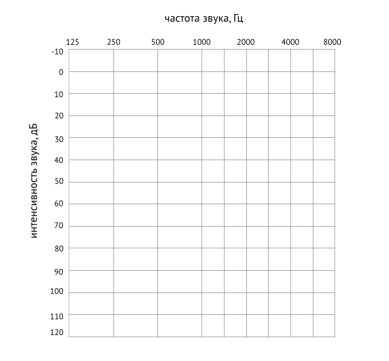 бланк аудиометрии скачать img-1